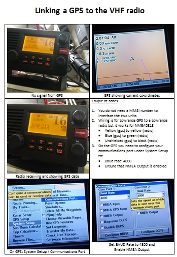 linking_a_gps_to_the_vhf_radio